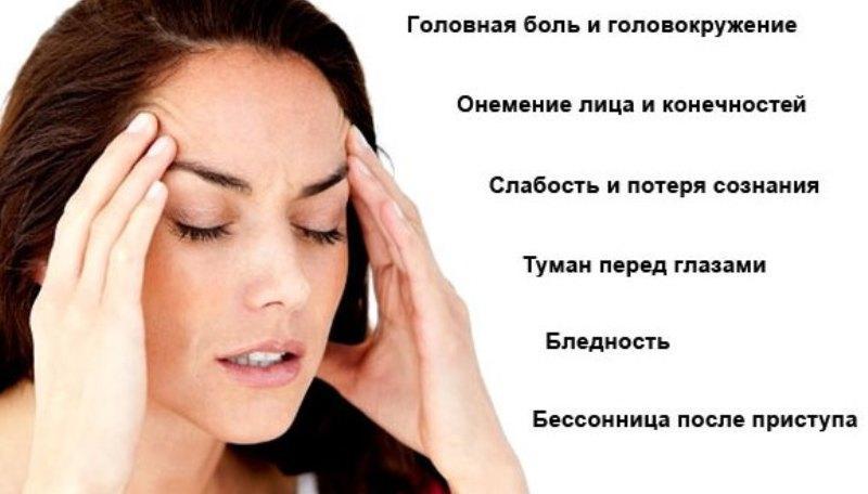 симптомы спазмов сосудов