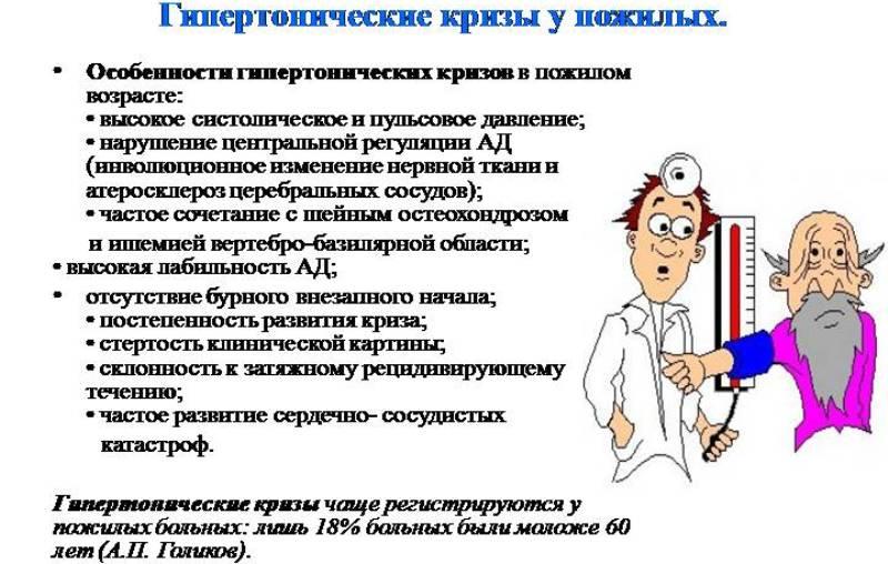 потенциальная проблема пациента при гипертоническом кризе