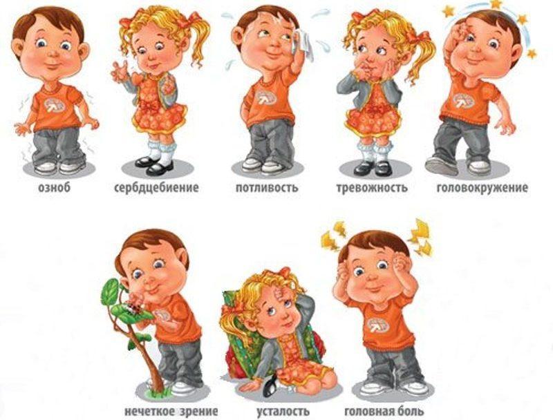 симптомы и признаки гипертонического криза у женщин и мужчин