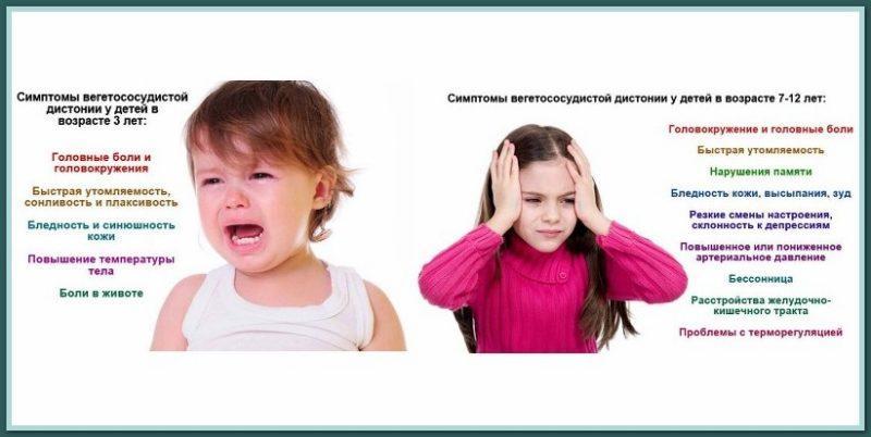 вегетососудистая дистония что это такое у детей